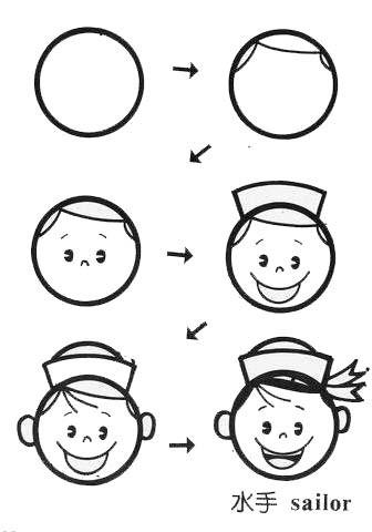 教你画水手的简笔画教程简笔画 教你画水手的简笔画教程图片欣赏 教